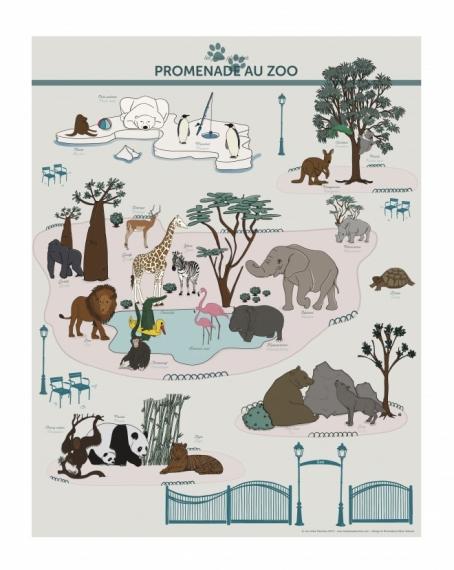 Planche Promenade au zoo