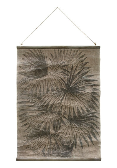 Wall Chart Palm Leaves