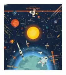 Planche Astronomie