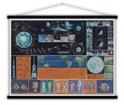 Affiche vintage Mission Apollo