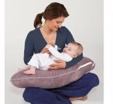 Coussin de maternité Multirelax Polycoton
