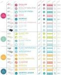 Pack literie essentiel 120 (matelas+alèse)
